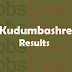 Kudumbasree Result 2017 Specialist, Manager, Consultant, Multi-Task Personnel