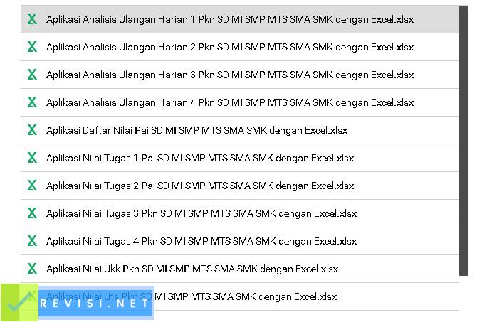 Aplikasi Analisis Ulangan Harian PAI dan PKn SD, SMP, SMA Format Excel Otomatis