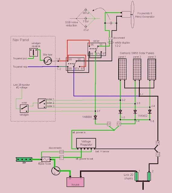Wind Generator and Solar Panel Wiring Diagram | Elec Eng World