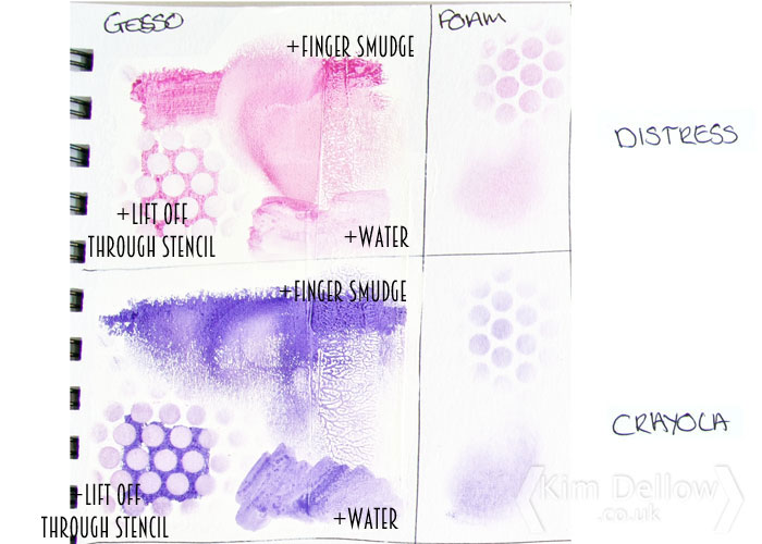 Results of Tim Holtz Distress Crayons Versus Crayola Slick Stix on gesso; Video from Kim Dellow