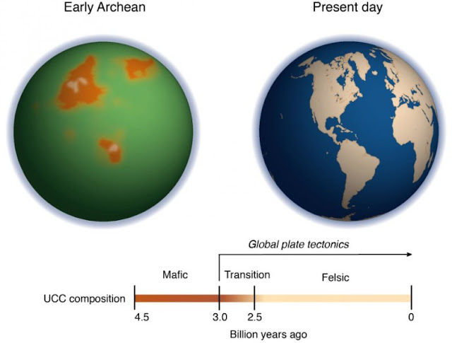 New study zeros in on plate tectonics' start date