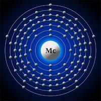 Moskovyum atomu elektron modeli