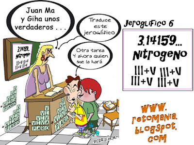 Jeroglíficos, Jeroglíficos para niños, Jeroglíficos escolares, Jeroglíficos con solución