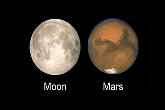 Prateek`s Vision Of Astrology: Moon Conjunction Mars in
