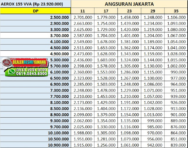 Simulasi Kredit Motor Yamaha Aerox 155 vva Terbaru 2019, Price List Yamaha, Harga Kredit Motor Yamaha, Tabel Harga, Cicilan Motor
