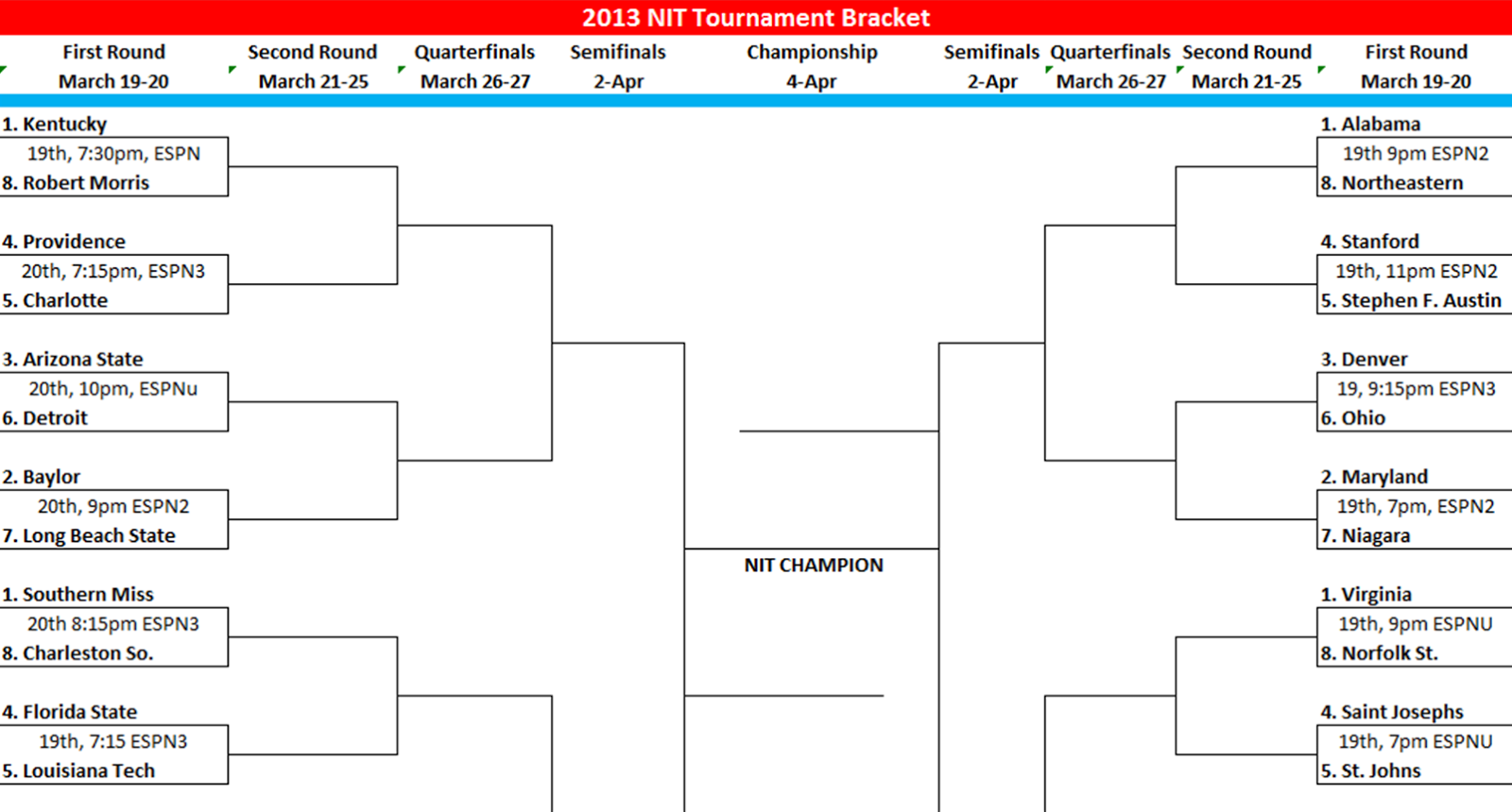 Excel spreadsheets help 2013 nit bracket spreadsheet for Tournament spreadsheet template