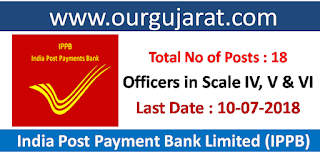 India Post Payment Bank Limited (IPPB)