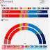 DENMARK <br/>Norstat poll   October 2017