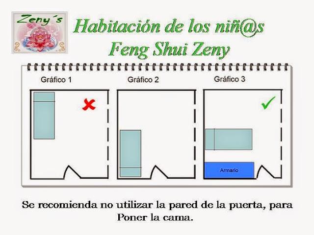 Zen y feng shui tao dormitorio feng shui for Como decorar un dormitorio matrimonial segun el feng shui
