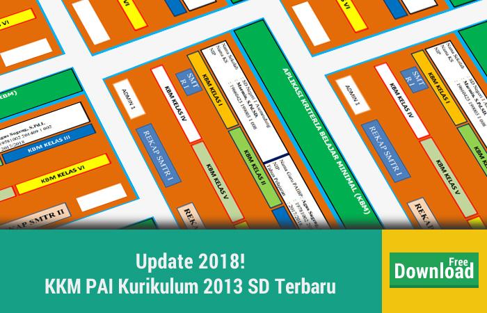 KKM PAI Kurikulum 2013 SD Terbaru