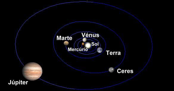 Resultado de imagem para órbita de ceres CERES