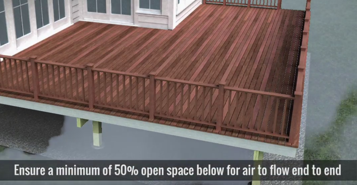 There Must Be Adequate Air Circulation Underneath The Deck In Order To  Prevent Cupping And Warping Of Boards.
