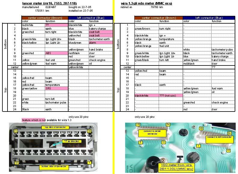Car Performance Photography Radio Amateur Computers Electronics Enthusiast Automotive Dashboard Swap Wira Lancer To Mitsubishi Evolution 4 Digital Panel