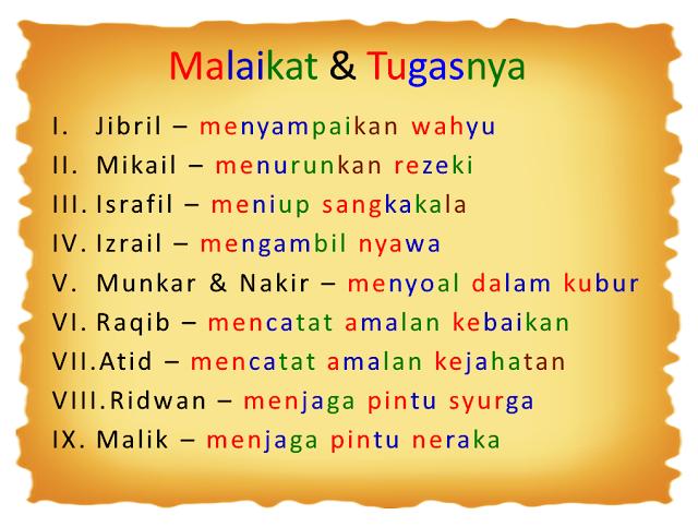 Nama Nama Malaikat Beserta Tugasnya Berita Islami