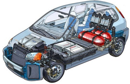 Auto Engineering,advance auto parts check engine light,auto search engines,advance auto check engine light,auto engine,automotive engineering,what is auto engineering,what is automotive engineering,automotive engineering cars,car automotive engineering