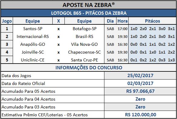LOTOGOL 865 - PALPITES / PITÁCOS DA ZEBRA