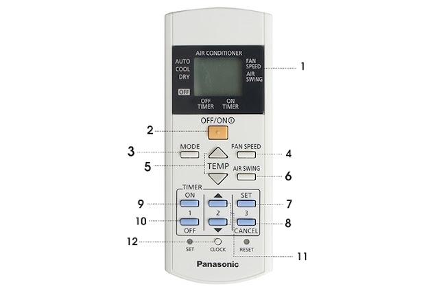 Bảng nút của remote điều hòa Panasonic