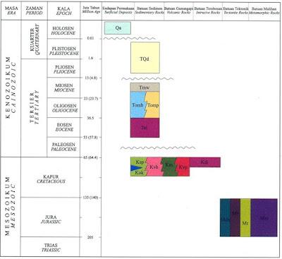 Satuan Peta Geologi Lembar Kotabaru, Kalimantan