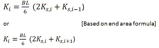 Calculation of modulus of subgrade reaction