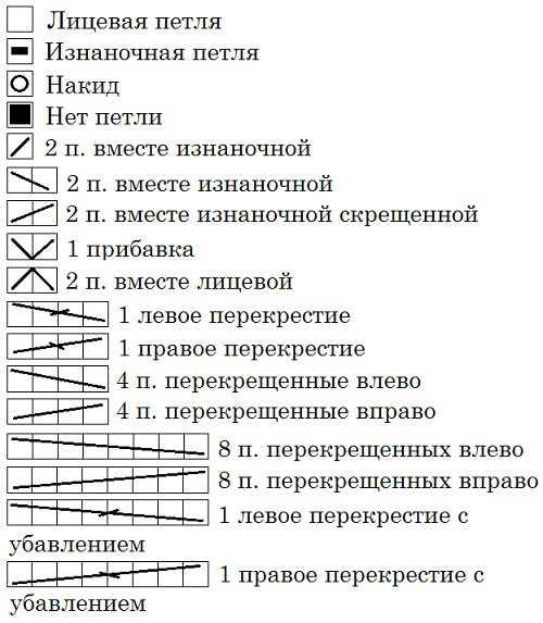 sviterspicami vyazaniespicami vyazaniedlyajenschin shemauzora opisanievyazaniya (2)