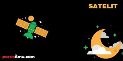 Pengertian Fungsi dan Macam Satelit