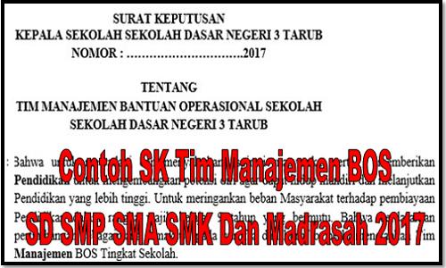 Contoh SK Tim Manajemen BOS SD SMP SMA SMK Dan Madrasah 2017