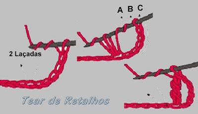 Ilustração mostrando os Pontos básicos do crochê. Esquema de execução do ponto alto duplo pelo destro