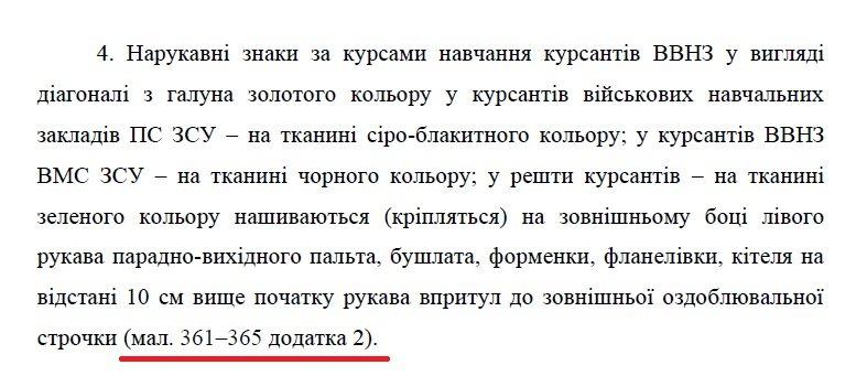 наказ №238