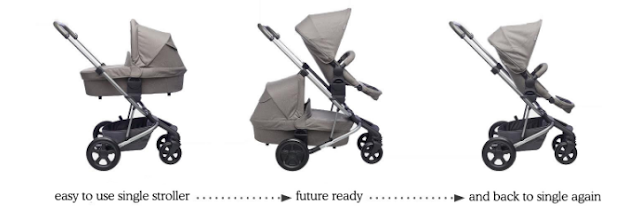 Kinderwagen Easywalker Harvey