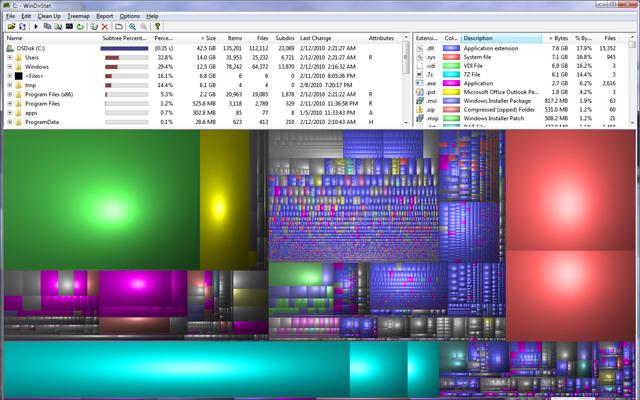 Como Otimizar o SSD para Máximo Desempenho