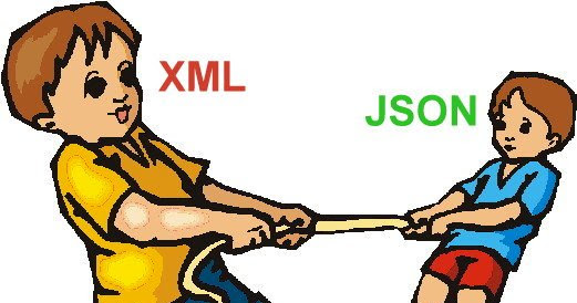 Why JSON is future of web centric development - Tug of war(XML vs JSON)