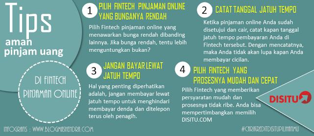 Tips Aman Pinjam Uang di Fintech Pinjaman Online - Blog Mas Hendra