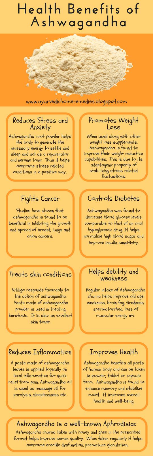Ashwagandha Benefits For Women