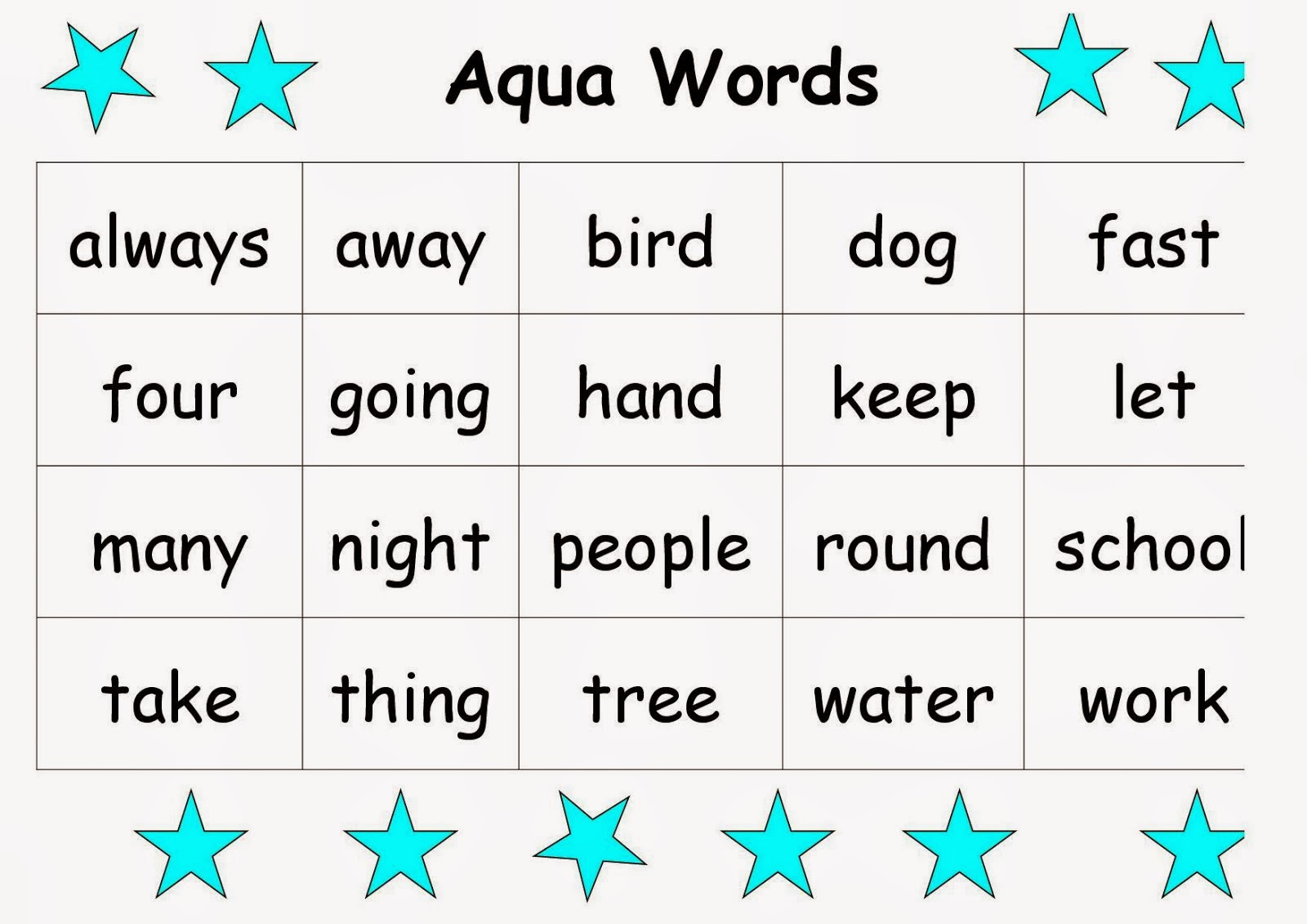 Magic 100 Words Magic Words Of Politeness Classroom Poster Stickers Ideas
