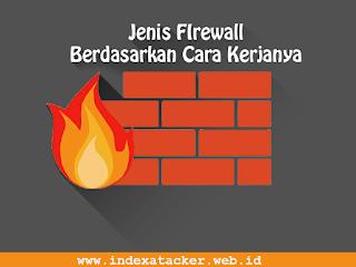 Jenis Firewall Berdasarkan Cara Kerjanya - Index Attacker