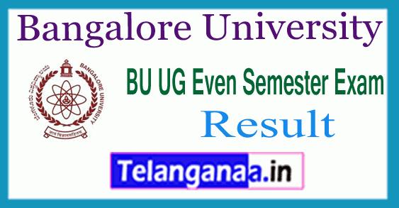 Bangalore University UG 2nd 4th 6th Semester Result