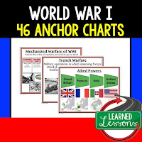 World War I Anchor Charts, American History Anchor Charts, American History Classroom Decor, American History Bulletin Boards, ESL Activities, ELL Activities, ESS Activities