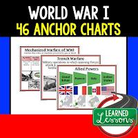 World War I Anchor Charts, American History Anchor Charts, American History Classroom Decor, American History Bulletin Boards, ESL Activities, ELL Activities, ESS Activities