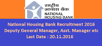 National Housing Bank Recruitment
