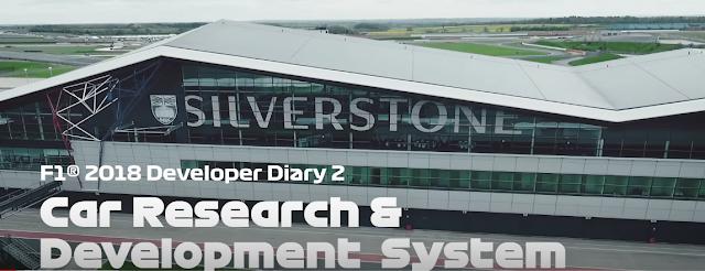 Las mejoras en el apartado de I+D aplicadas en F1 2018