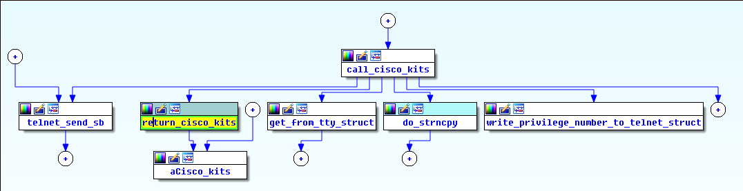 Security / Netsec Twitter Archive (@binitamshah)