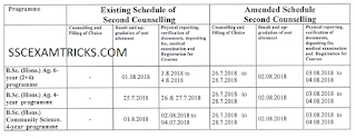 HAU BSc 4 yrs program 2nd Counseling result schedule