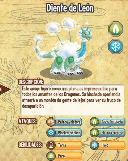 imagen del dragon diente de leon y sus caracteristicas