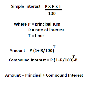 Compund interest formula