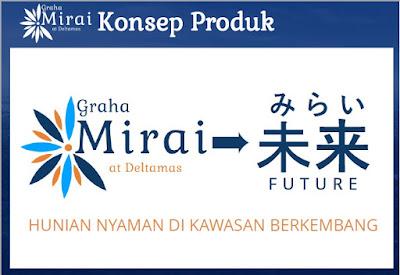 Profile Graha Mirai Cikarang