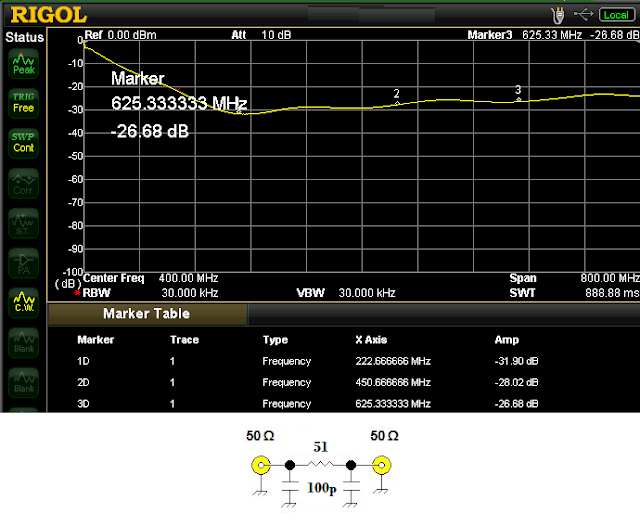 RF Bypass and  Filtration in a UHF VCO 31