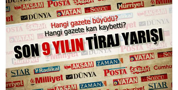 türkiyede gazete tirajı
