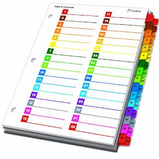 Kelas Informatika - Tutorial Membuat Daftar Isi (Sitemap) pada Blog 2020
