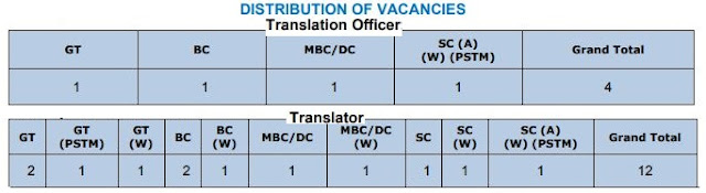 tnpsc-tranlsator-jobs-recruitment-communal-roster-distribution-list-tngovernmentjobs