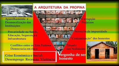 A importância do primeiro clipe na trajetória de um político - A Arquitetura da Propina